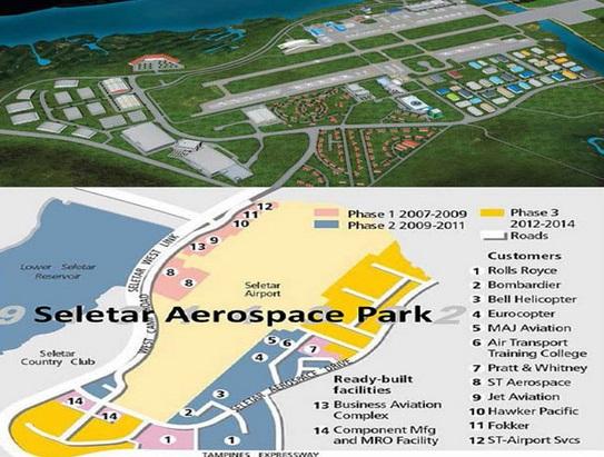 Seletar Aerospace