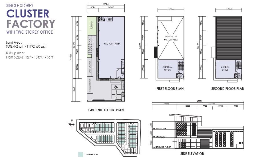 Floorplan Clusters