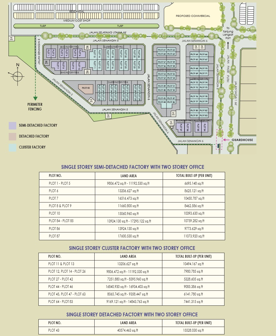 Harvest_Green_Sime_Darby Siteplan