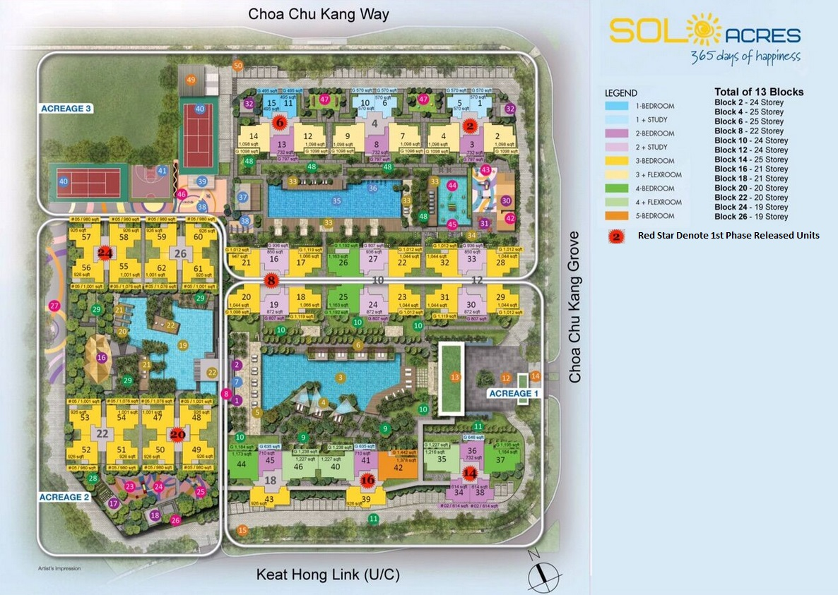 Site Plan Phase one Launched
