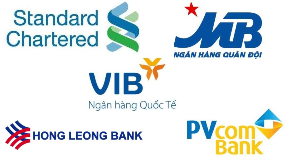 Financing Bank