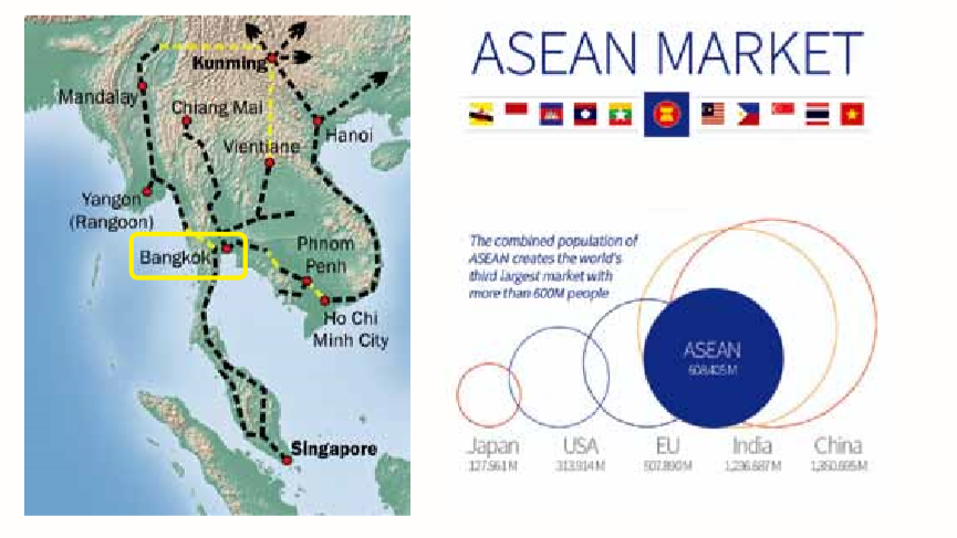 Asean Bangkok