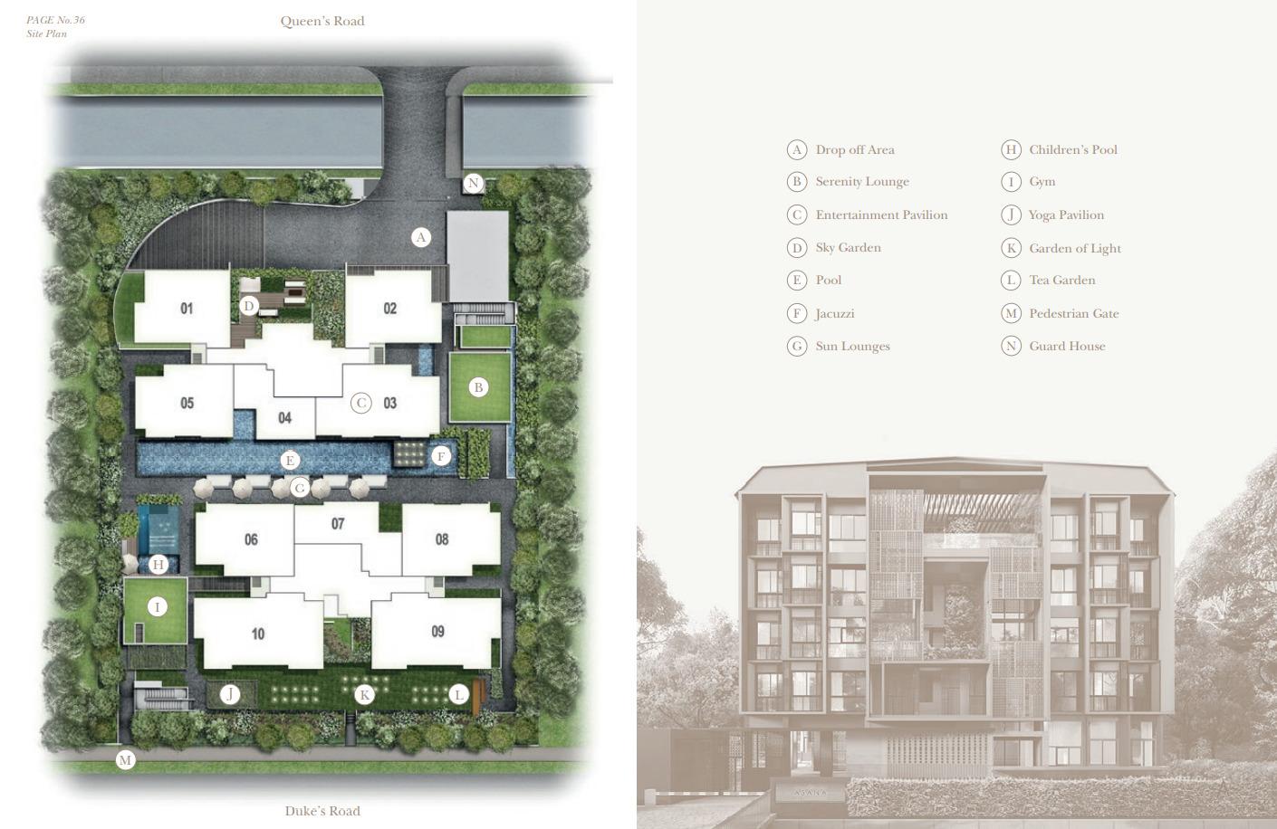 The Asana Siteplan
