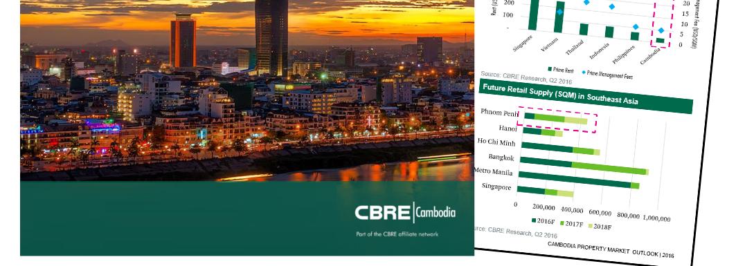 Cambodia Market Report Download