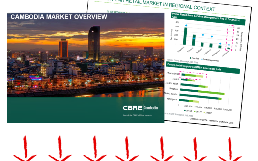 Cambodia Market Report Download