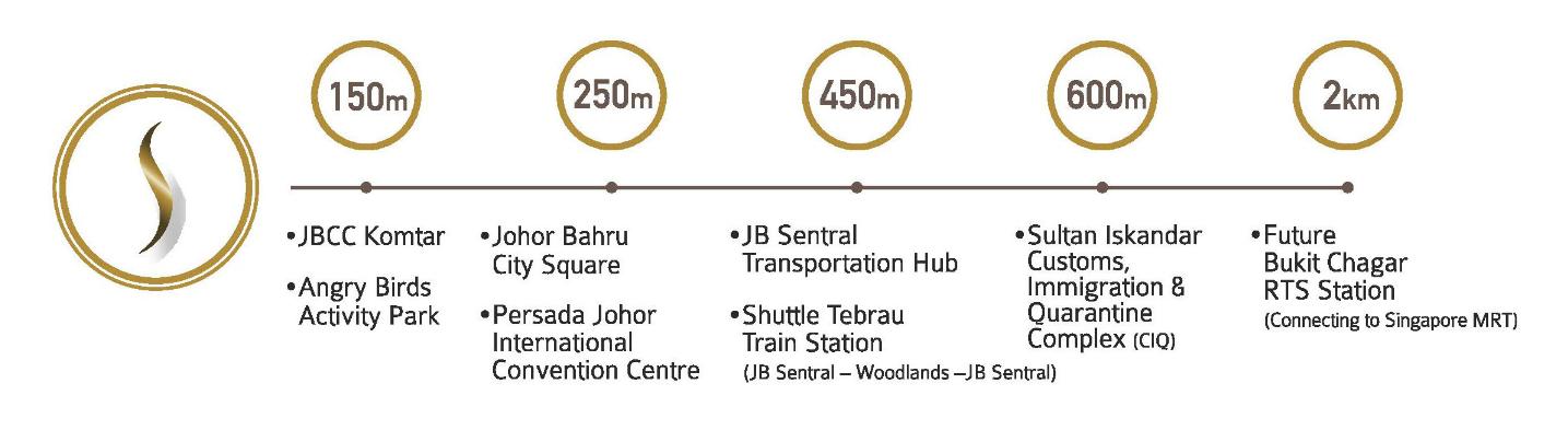 suasana-iskandar-malaysia-connectivity