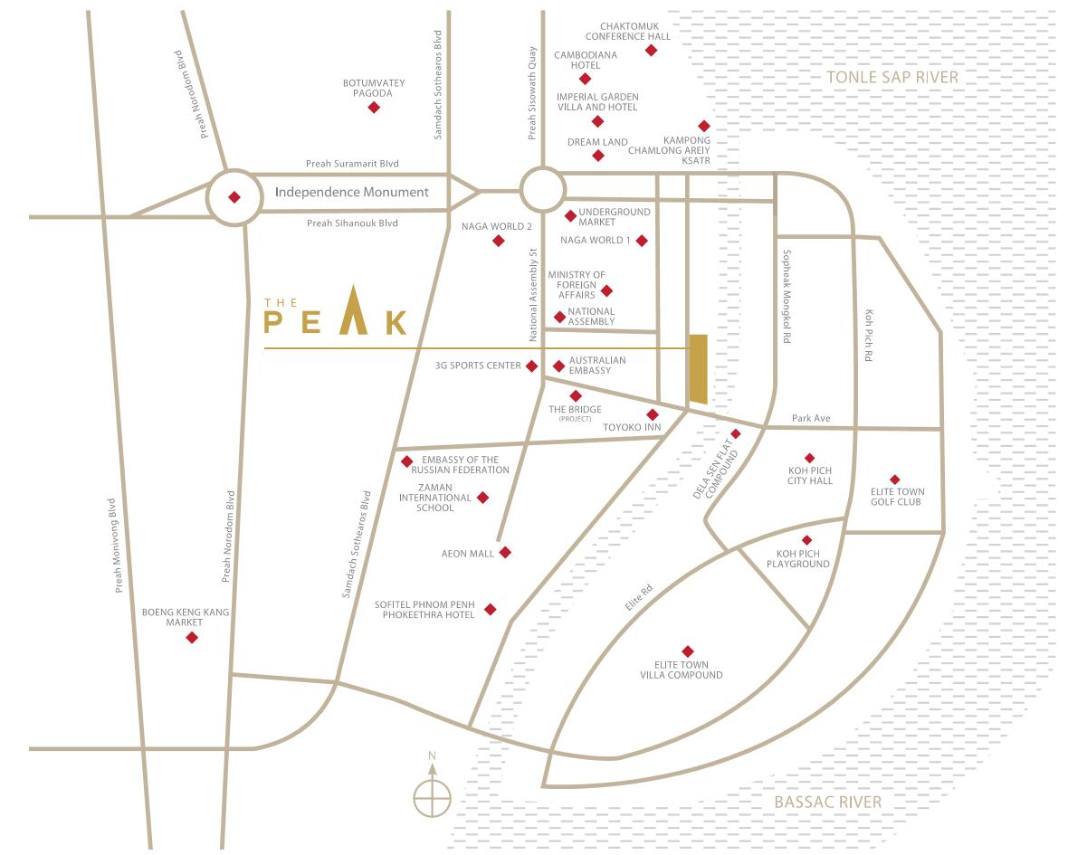 peak-location