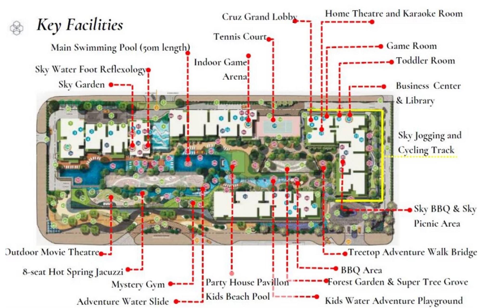 key-facilities