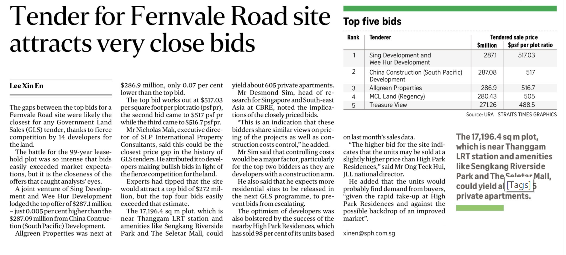 Fernvale Tender Land Prices