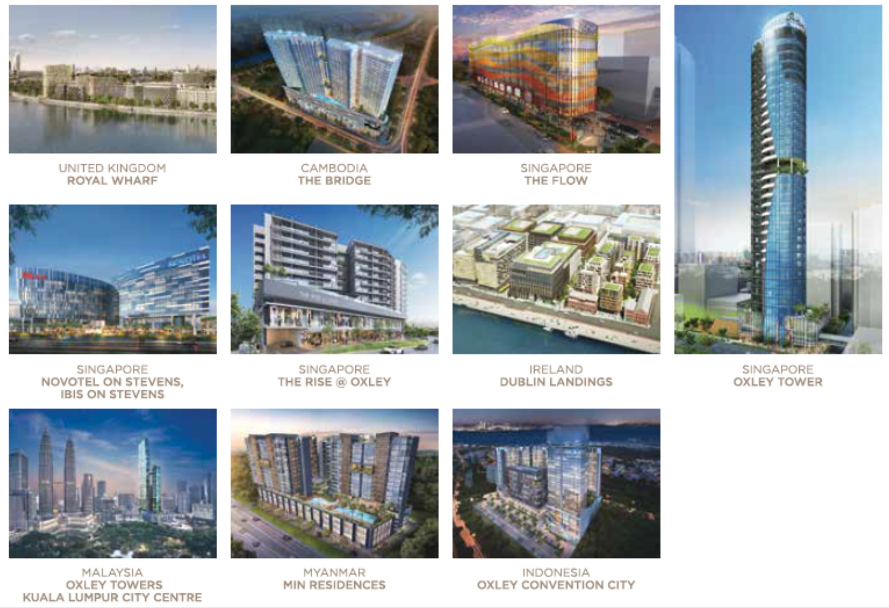 Oxley Towers KLCC Office Developer Profile