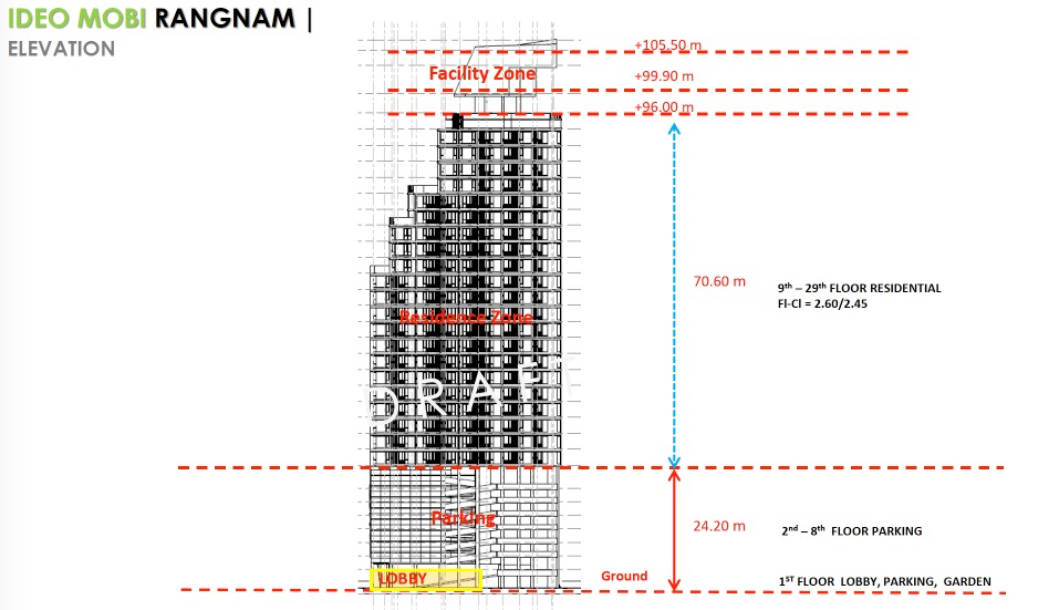 ideo-mobi-rangnam-building-elevation