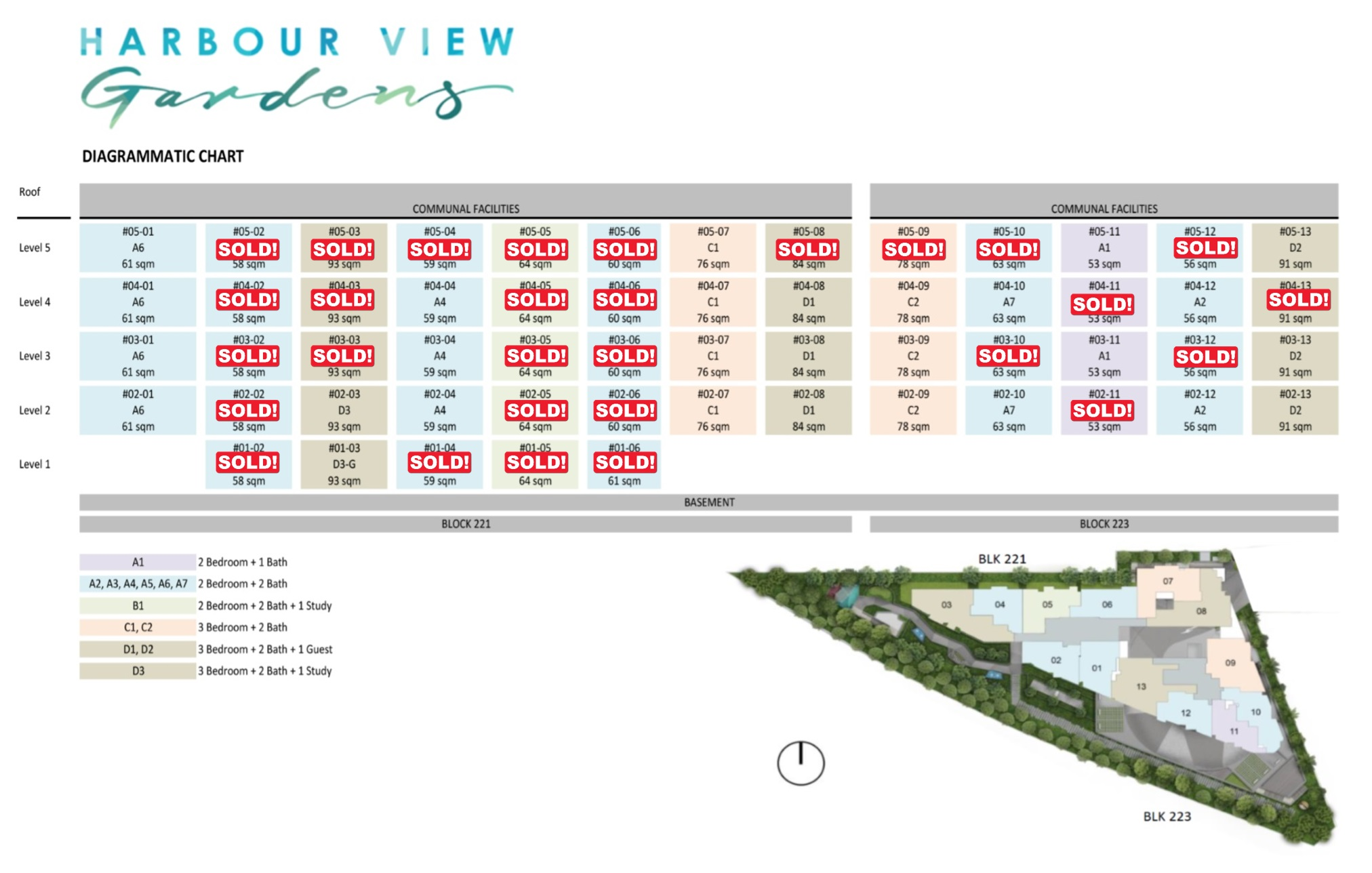 Harbour View Gardens Availability