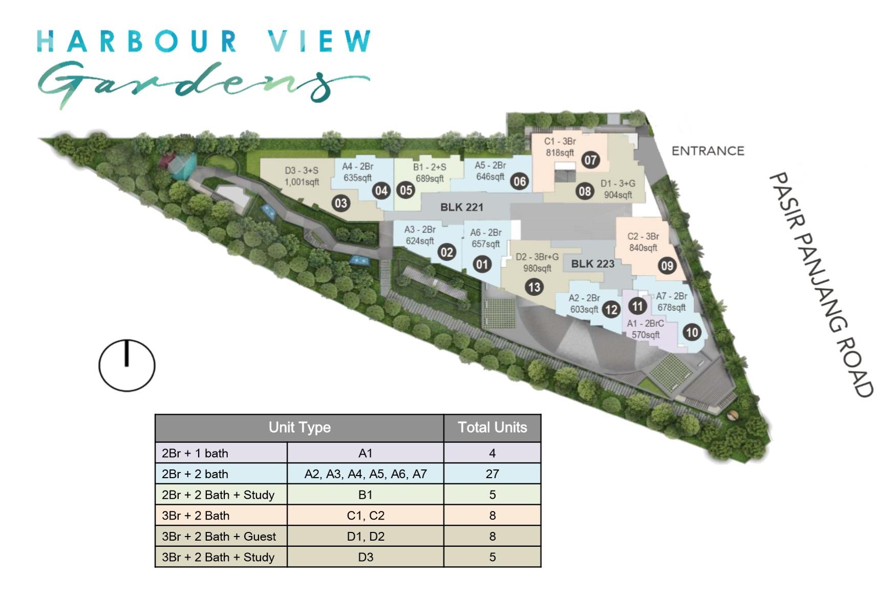 Harbour Views Gardens Siteplan