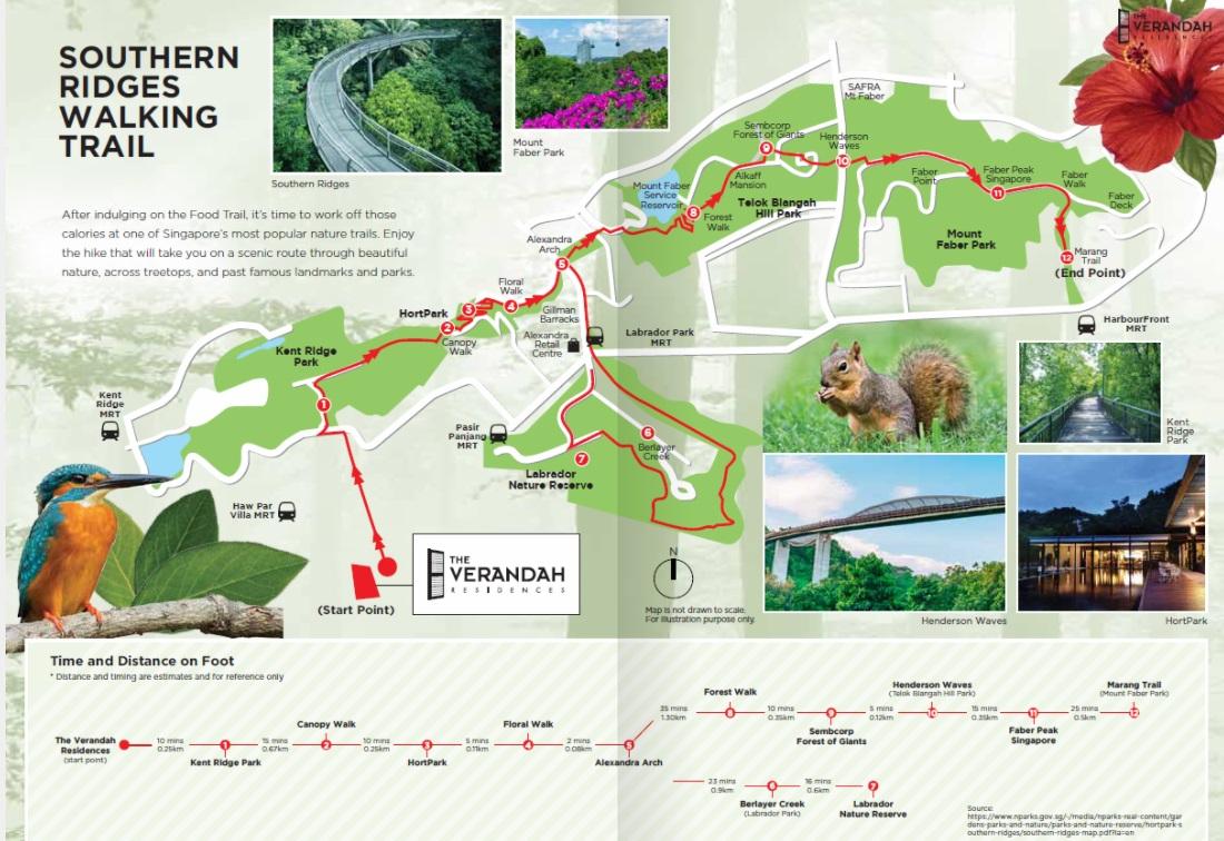 The Verandah Residences Southern Ridges Walking Trail