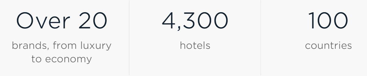 Accorhotel_1