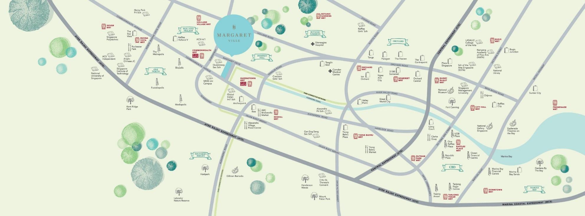 MCL Margaret Ville Location