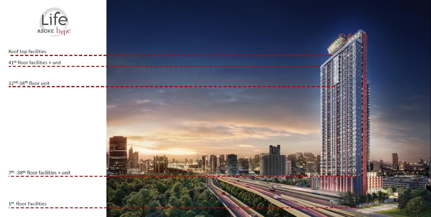 Life-Asoke-Hype-Bangkok-Design-Concept
