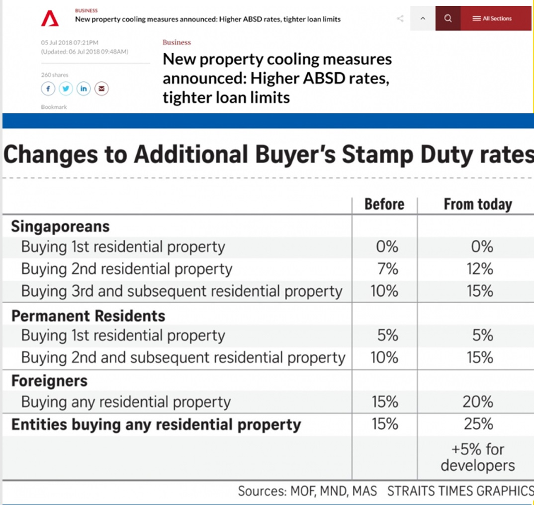 ABSD Rate