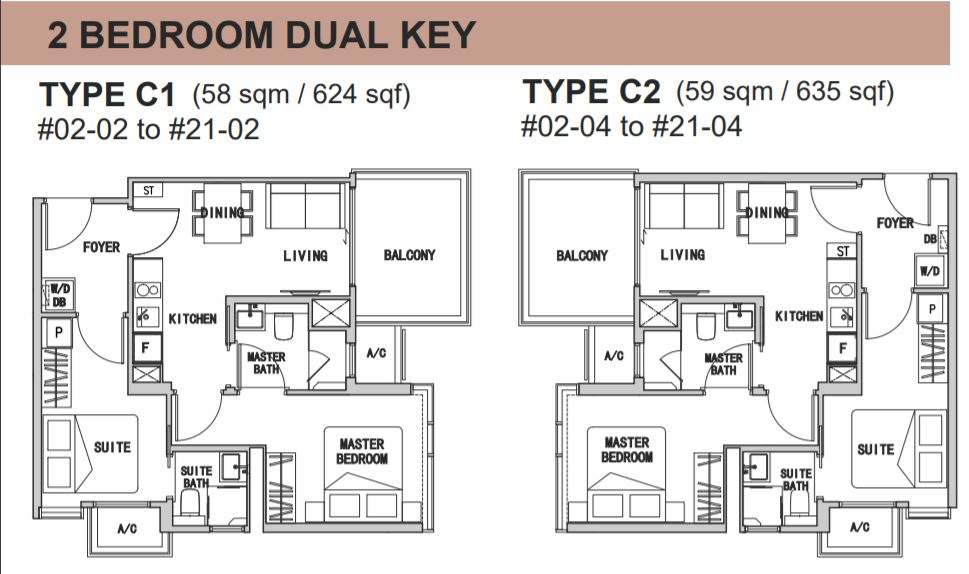 2 Bedroom Type C1&C2