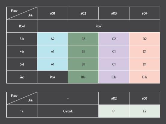 Seraya Residences Diagramatic Chart