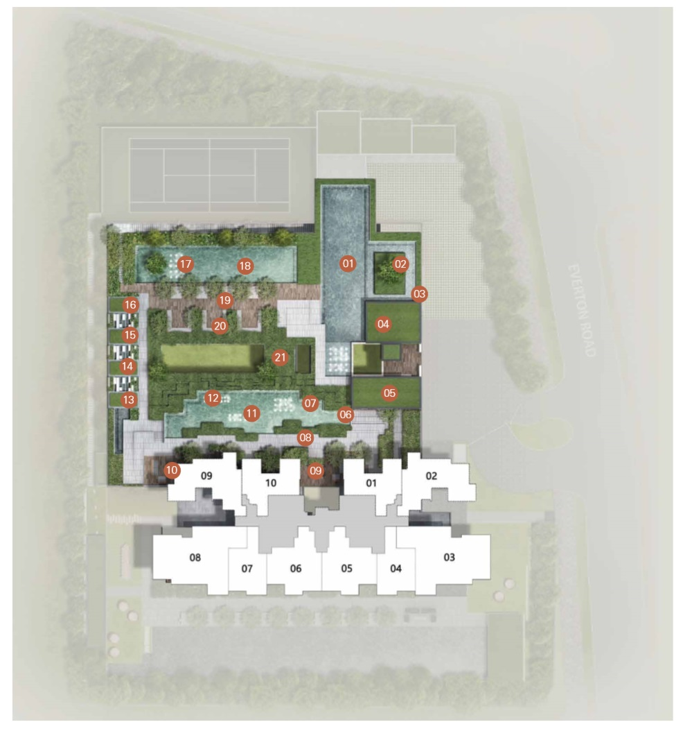 Sky Everton Site Plan