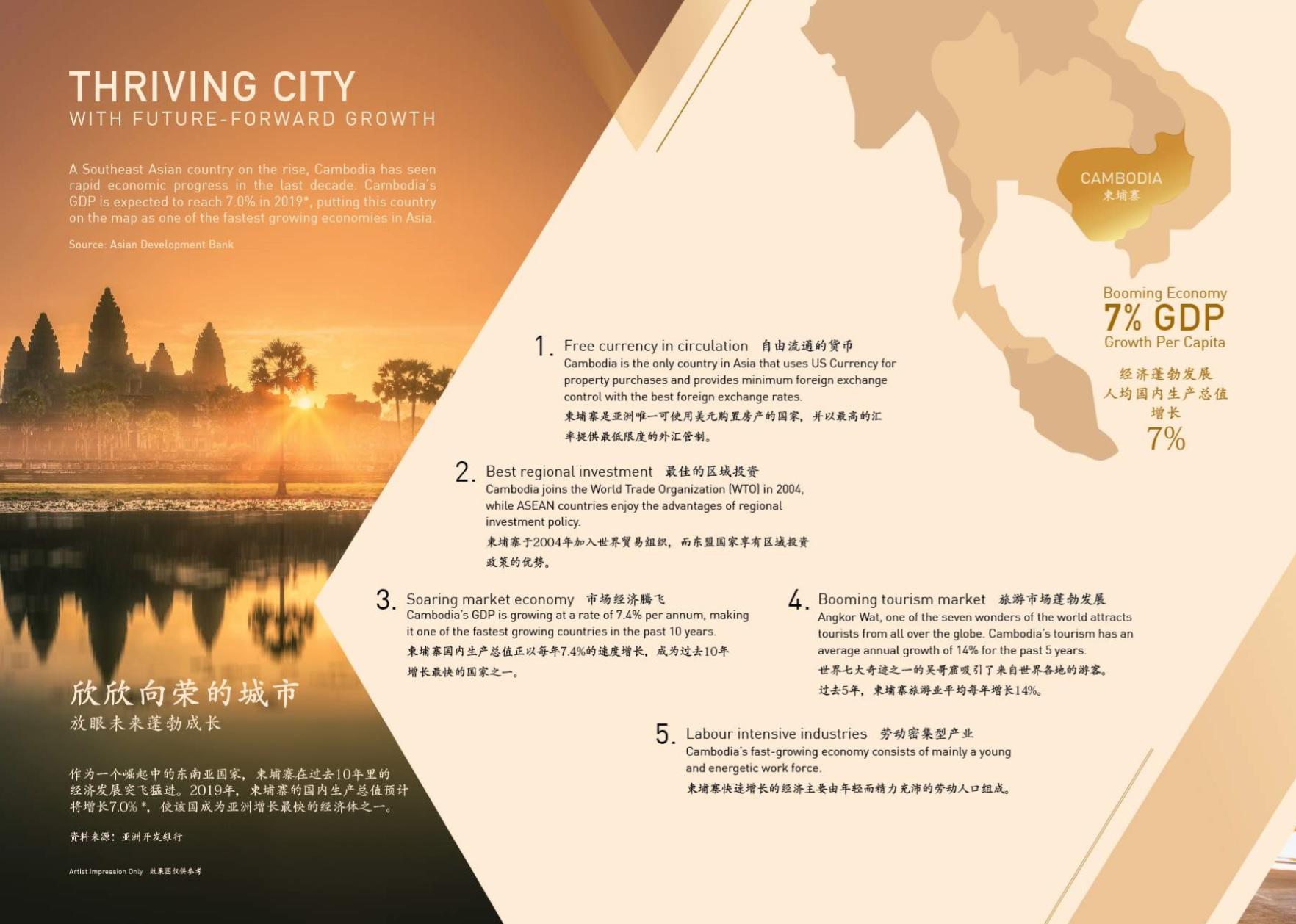 Why Buy Cambodia