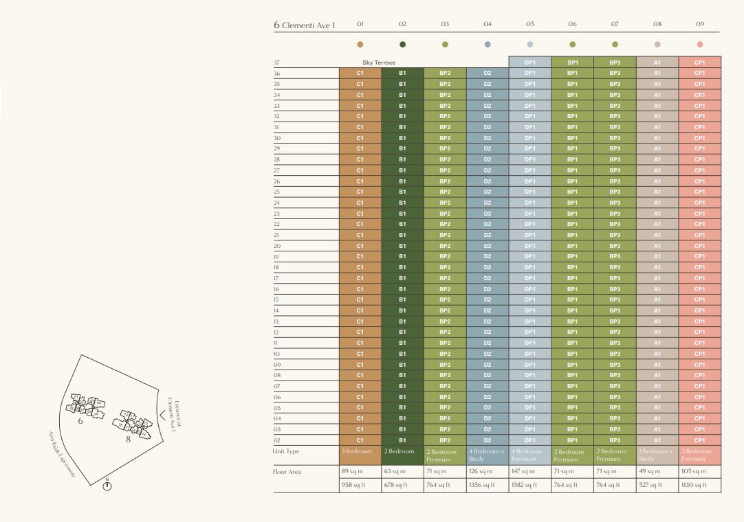 Clavon chart 1