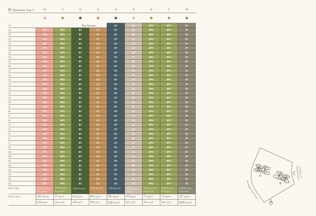 Clavon chart 2
