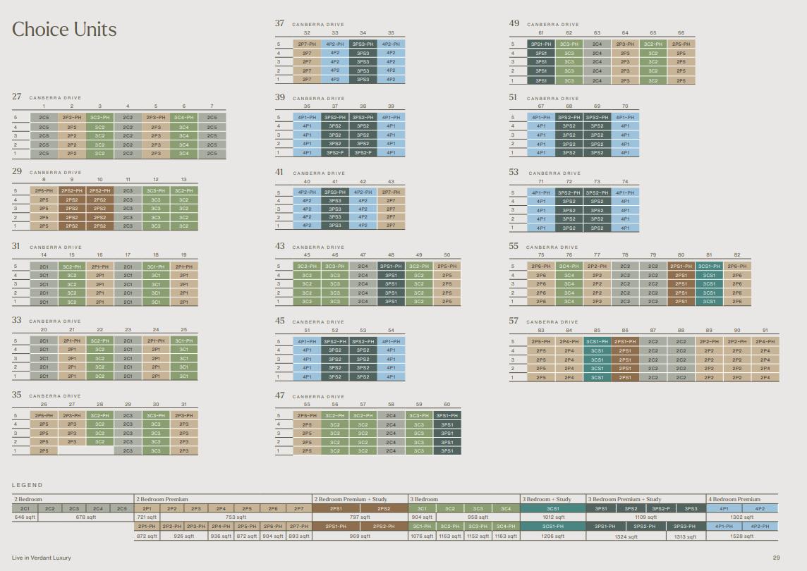 Watergardens Diagrammatic Chart