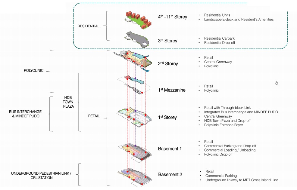 Pasir Ris 8 Component 4