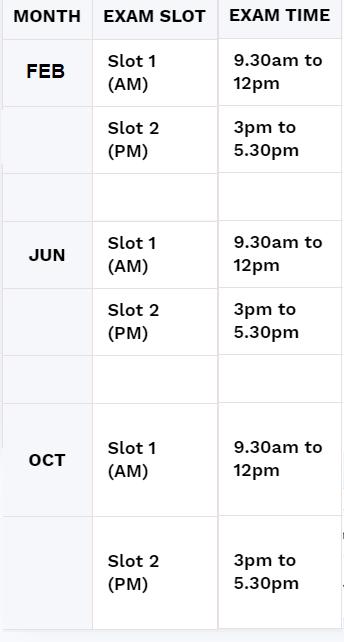 RES Exam Schedule