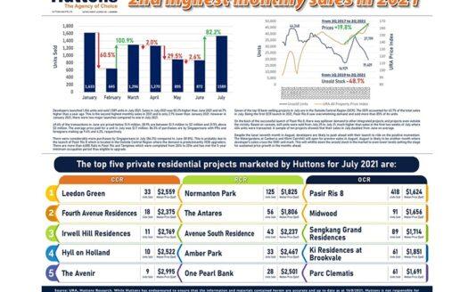EDM-Developer-Sales-Infographic-July-2021